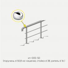 Kranik перила для лестниц с 2 ригелями кп-005-5