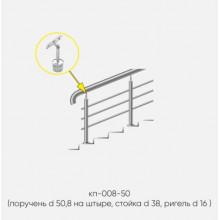 Kranik перила для лестниц на штыре 3 ригеля кп-008-50