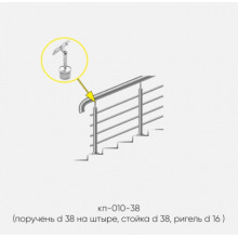 Kranik перила для лестниц на штыре 4 ригеля кп-010-38